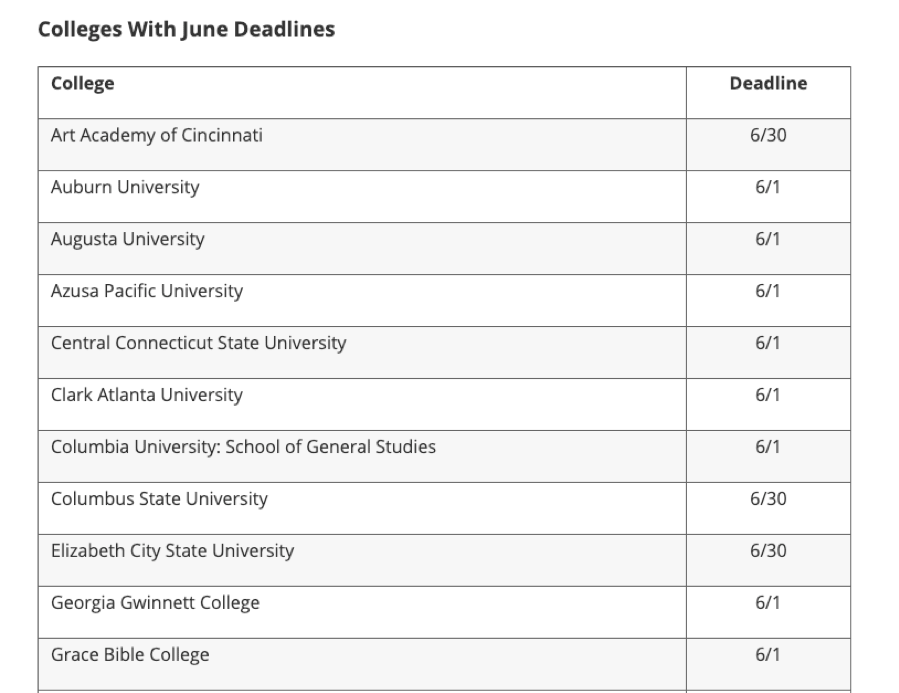 colleges with June application dates